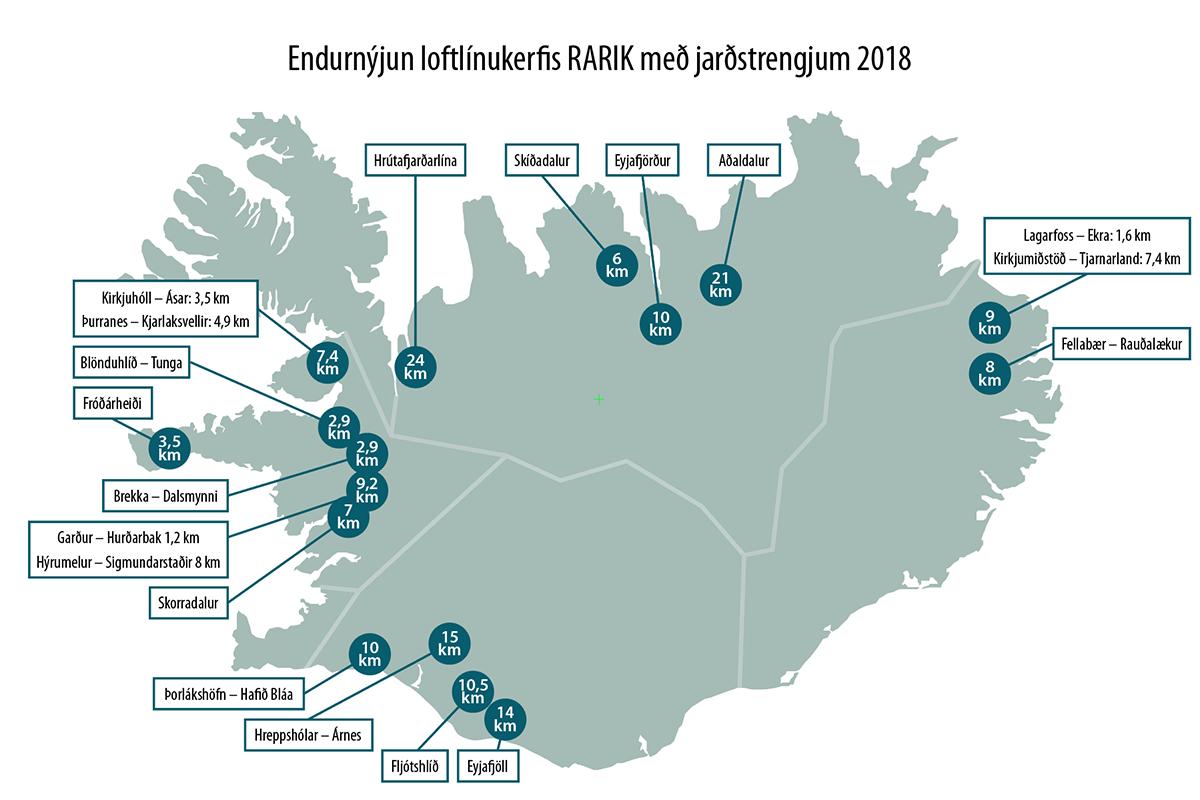 Kort af endurnýjun loftlínukerfis á veitusvæði RARIK árið 2018